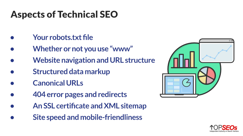 aspects of technical seo