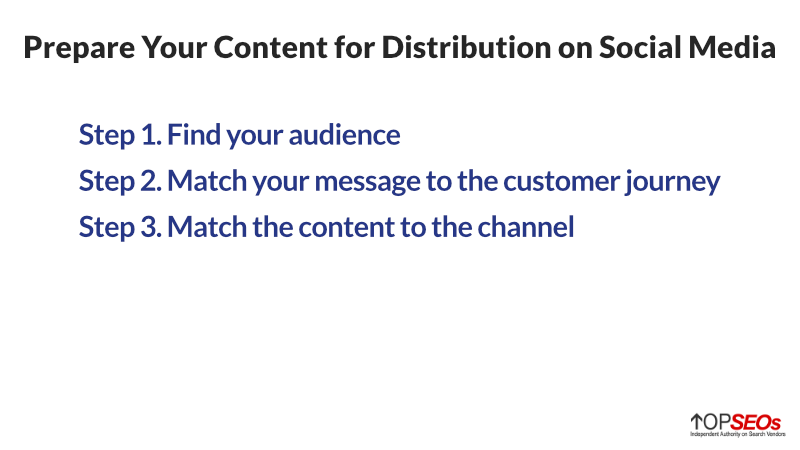 use social media to distribute your content