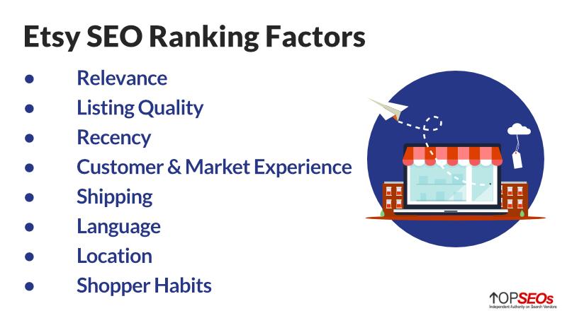 etsy seo ranking factors