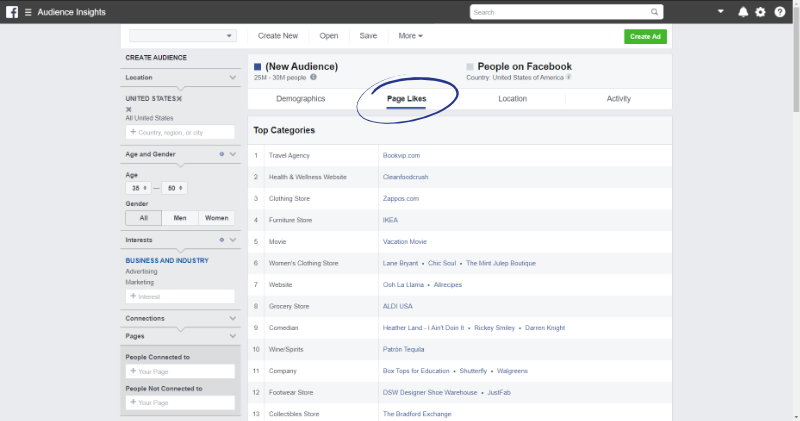 how to find page likes for a target audience on facebook audience insights