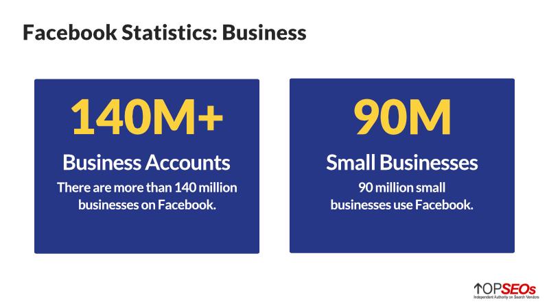 facebook statistics for business
