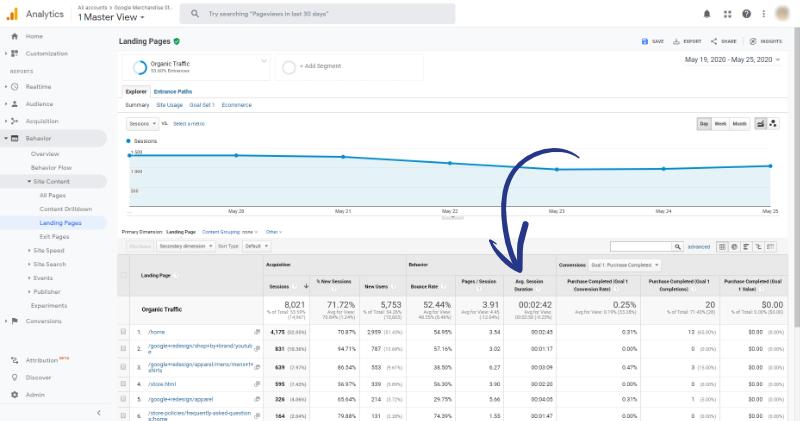google analytics average session duration