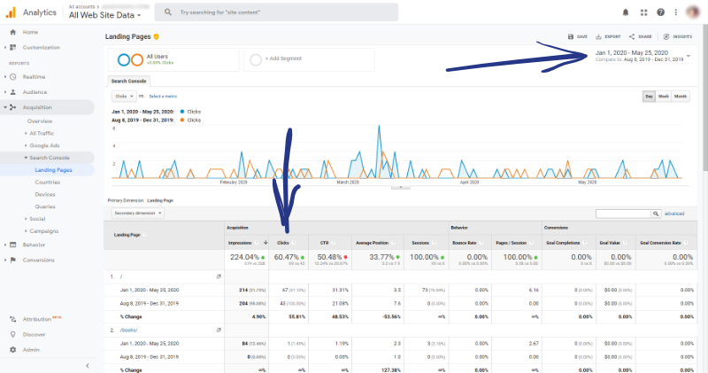 google analytics google search console landing pages