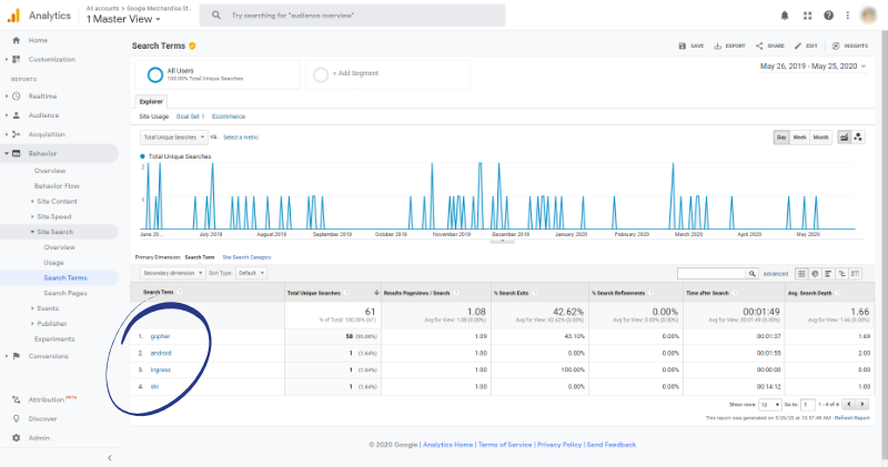 google analytics site search terms
