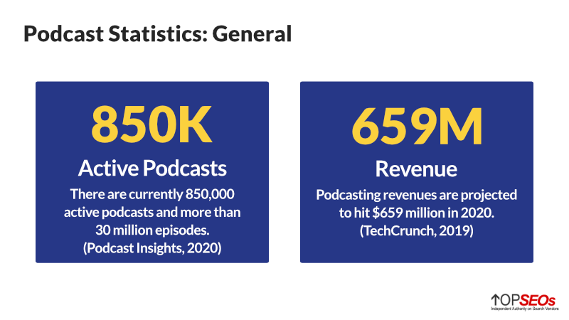 general podcast statistics