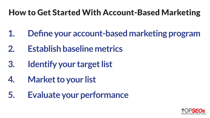 get started with account based marketing