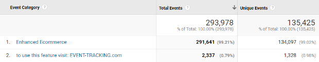ghost spam events google analytics
