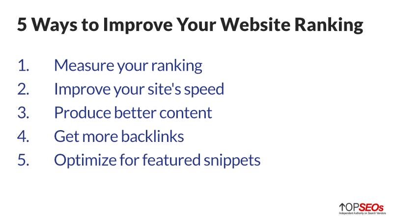 how to improve website ranking