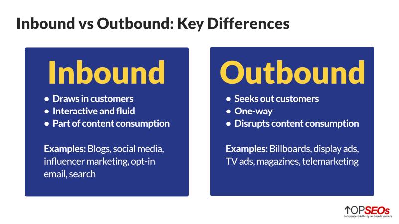 inbound marketing vs outbound marketing key differences