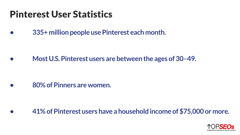 pinterest user statistics